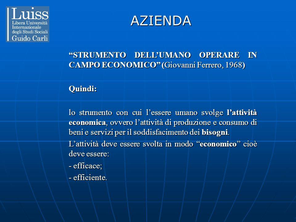 """AZIENDA """"STRUMENTO DELL'UMANO OPERARE IN CAMPO ECONOMICO"""" (Giovanni Ferrero, 1968) Quindi: lo strumento con cui l'essere umano svolge l'attività econo"""