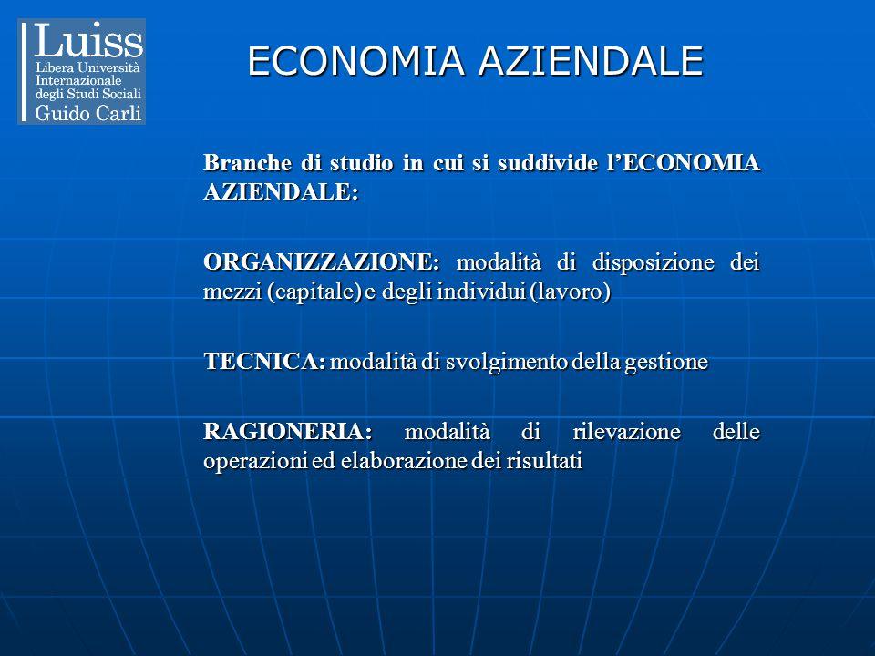 ECONOMIA AZIENDALE Branche di studio in cui si suddivide l'ECONOMIA AZIENDALE: ORGANIZZAZIONE: modalità di disposizione dei mezzi (capitale) e degli i