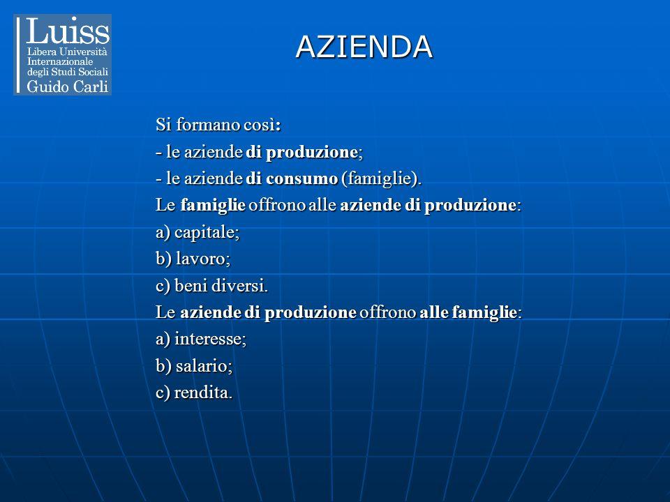 AZIENDA Si formano così: - le aziende di produzione; - le aziende di consumo (famiglie). Le famiglie offrono alle aziende di produzione: a) capitale;