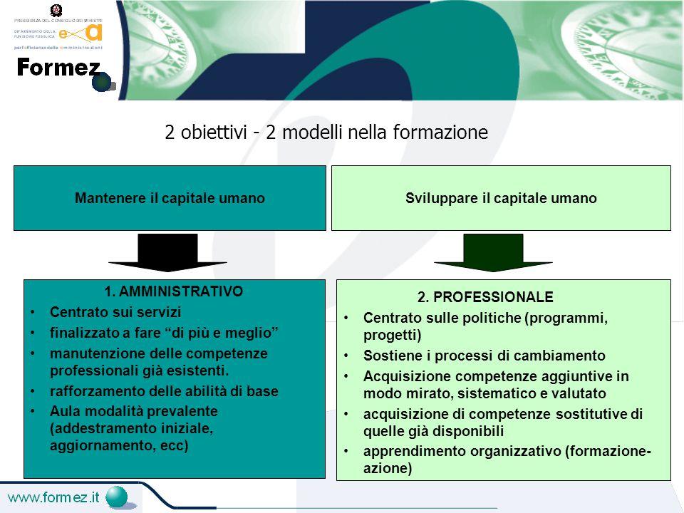 2 obiettivi - 2 modelli nella formazione Mantenere il capitale umano Sviluppare il capitale umano 2.