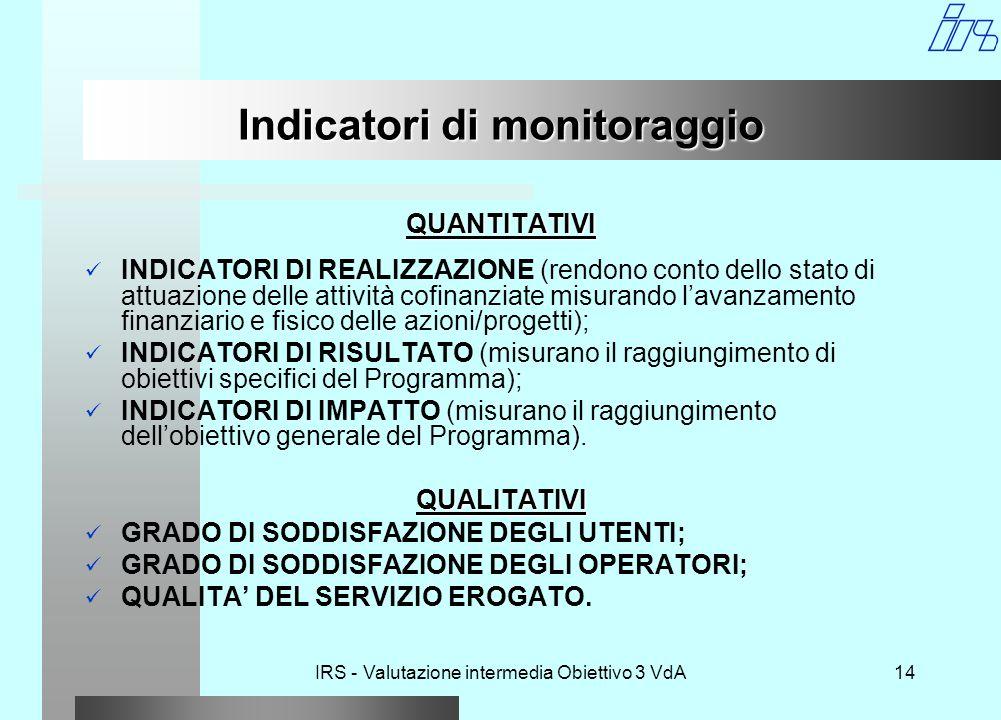 IRS - Valutazione intermedia Obiettivo 3 VdA14 Indicatori di monitoraggio QUANTITATIVI INDICATORI DI REALIZZAZIONE (rendono conto dello stato di attuazione delle attività cofinanziate misurando l'avanzamento finanziario e fisico delle azioni/progetti); INDICATORI DI RISULTATO (misurano il raggiungimento di obiettivi specifici del Programma); INDICATORI DI IMPATTO (misurano il raggiungimento dell'obiettivo generale del Programma).QUALITATIVI GRADO DI SODDISFAZIONE DEGLI UTENTI; GRADO DI SODDISFAZIONE DEGLI OPERATORI; QUALITA' DEL SERVIZIO EROGATO.