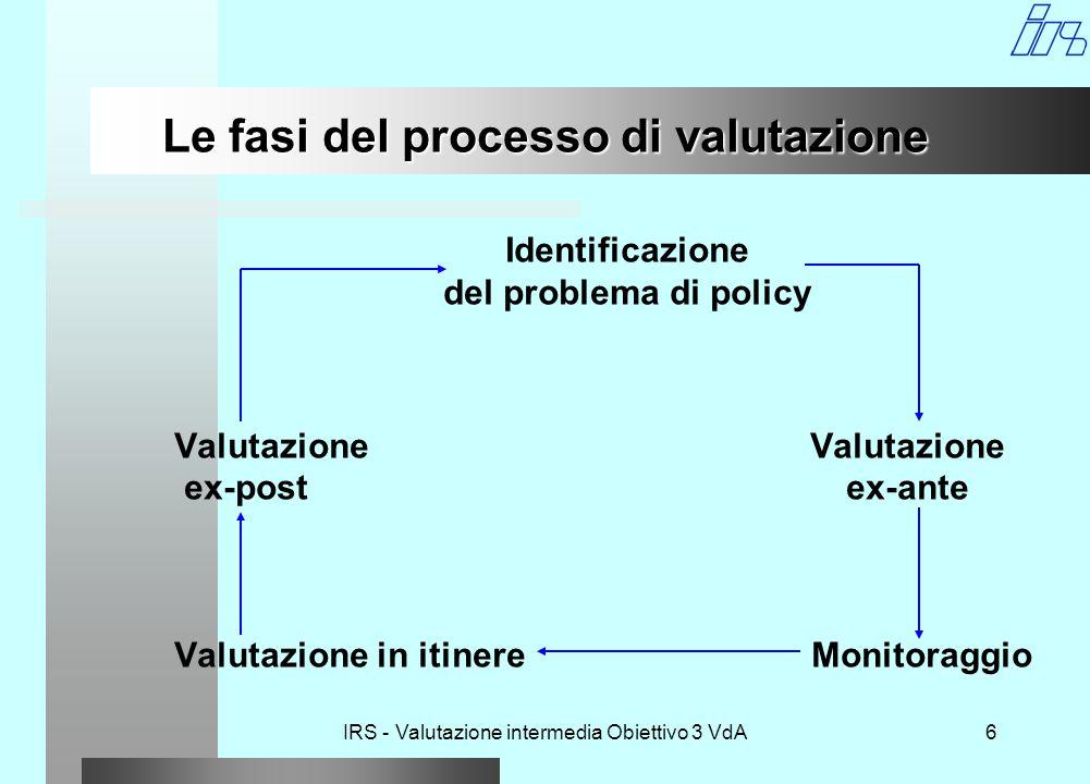 IRS - Valutazione intermedia Obiettivo 3 VdA6 Le fasi del processo di valutazione Identificazione del problema di policy Valutazione ex-post ex-ante Valutazione in itinere Monitoraggio