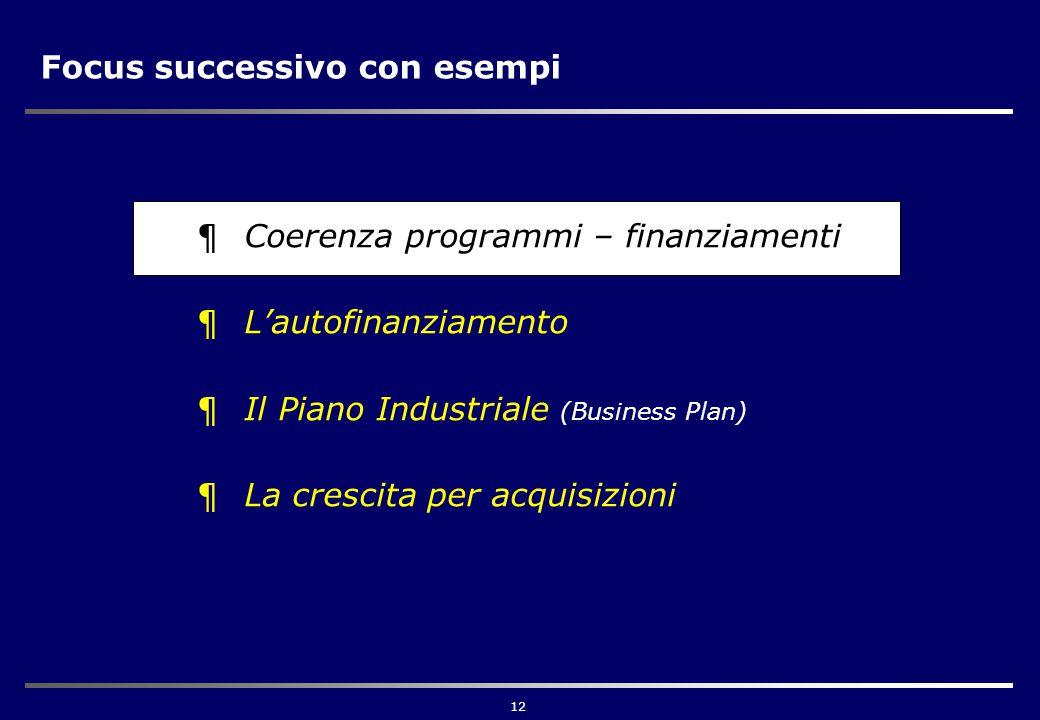 12 Focus successivo con esempi ¶Coerenza programmi – finanziamenti ¶L'autofinanziamento ¶Il Piano Industriale (Business Plan) ¶La crescita per acquisizioni