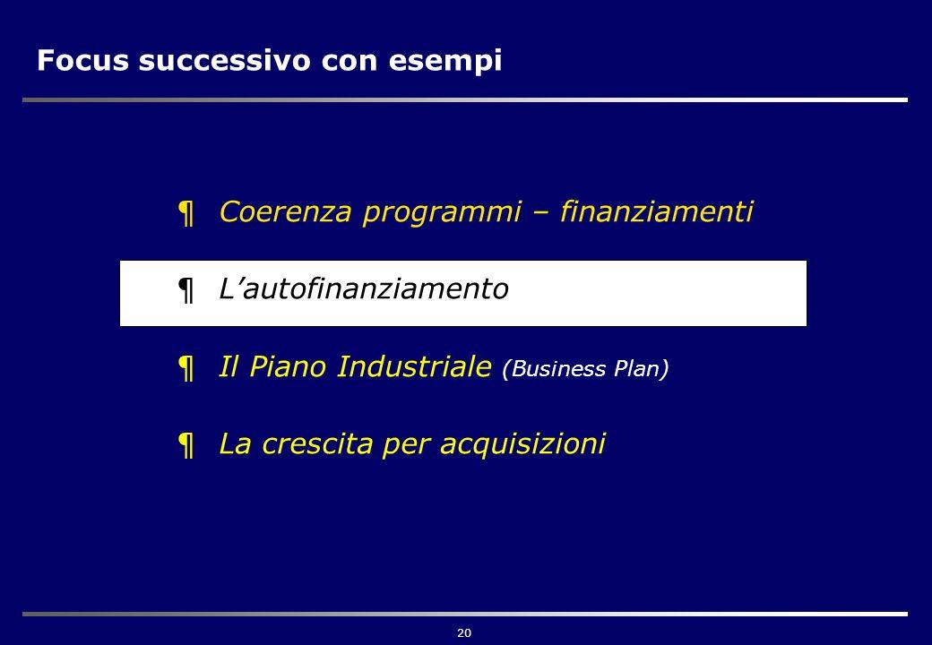 20 Focus successivo con esempi ¶Coerenza programmi – finanziamenti ¶L'autofinanziamento ¶Il Piano Industriale (Business Plan) ¶La crescita per acquisizioni