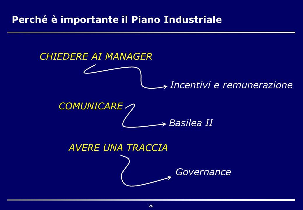 26 Perché è importante il Piano Industriale CHIEDERE AI MANAGER COMUNICARE AVERE UNA TRACCIA Incentivi e remunerazione Basilea II Governance