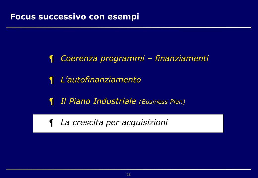 28 Focus successivo con esempi ¶Coerenza programmi – finanziamenti ¶L'autofinanziamento ¶Il Piano Industriale (Business Plan) ¶La crescita per acquisizioni