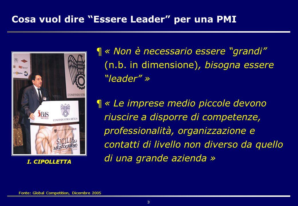 3 Cosa vuol dire Essere Leader per una PMI ¶« Non è necessario essere grandi (n.b.
