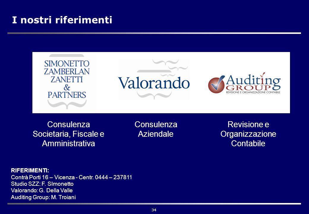 34 I nostri riferimenti Consulenza Societaria, Fiscale e Amministrativa Consulenza Aziendale Revisione e Organizzazione Contabile RIFERIMENTI: Contrà Porti 16 – Vicenza - Centr.