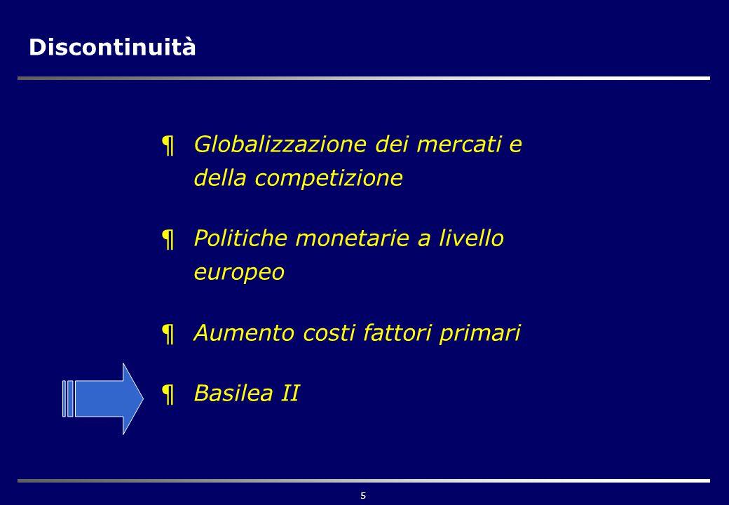 5 Discontinuità ¶Globalizzazione dei mercati e della competizione ¶Politiche monetarie a livello europeo ¶Aumento costi fattori primari ¶Basilea II