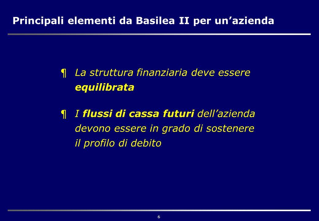 6 Principali elementi da Basilea II per un'azienda ¶La struttura finanziaria deve essere equilibrata ¶I flussi di cassa futuri dell'azienda devono essere in grado di sostenere il profilo di debito