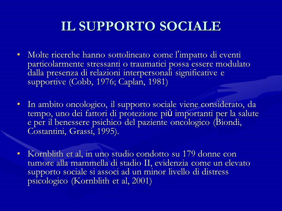 IL SUPPORTO SOCIALE Molte ricerche hanno sottolineato come l ' impatto di eventi particolarmente stressanti o traumatici possa essere modulato dalla p