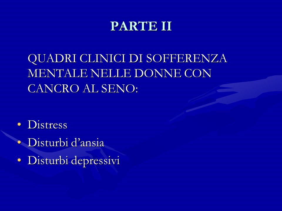 PARTE II QUADRI CLINICI DI SOFFERENZA MENTALE NELLE DONNE CON CANCRO AL SENO: DistressDistress Disturbi d'ansiaDisturbi d'ansia Disturbi depressiviDis