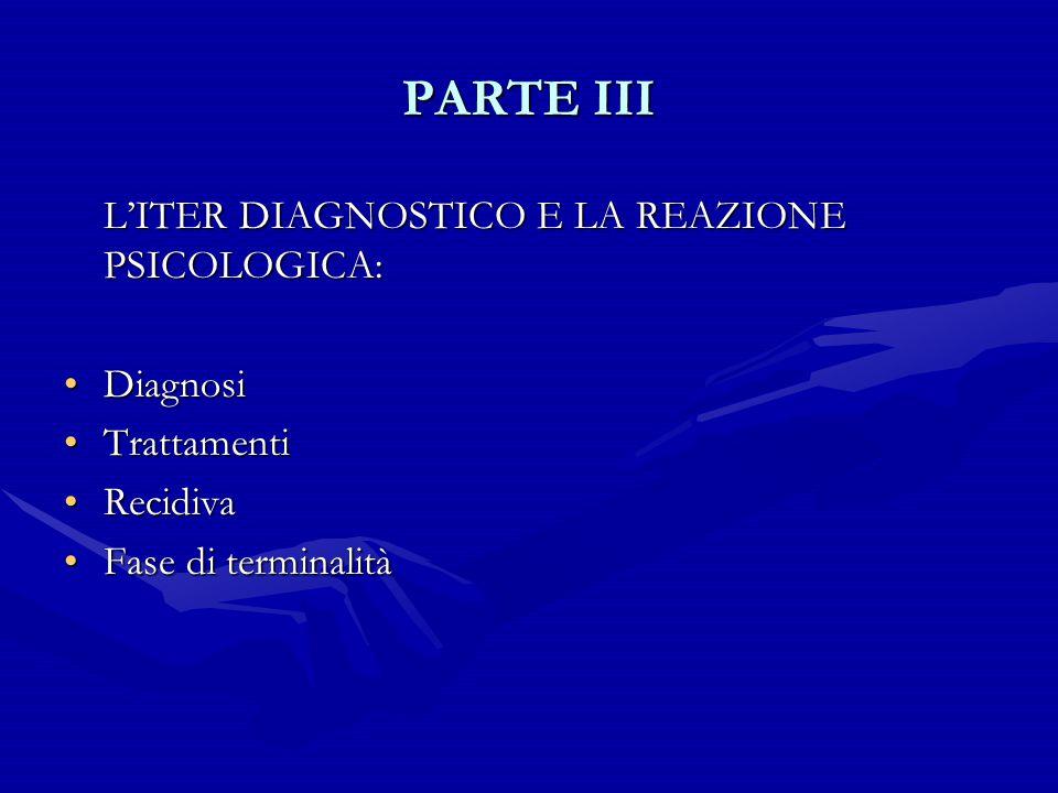 PARTE III L'ITER DIAGNOSTICO E LA REAZIONE PSICOLOGICA: DiagnosiDiagnosi TrattamentiTrattamenti RecidivaRecidiva Fase di terminalitàFase di terminalit