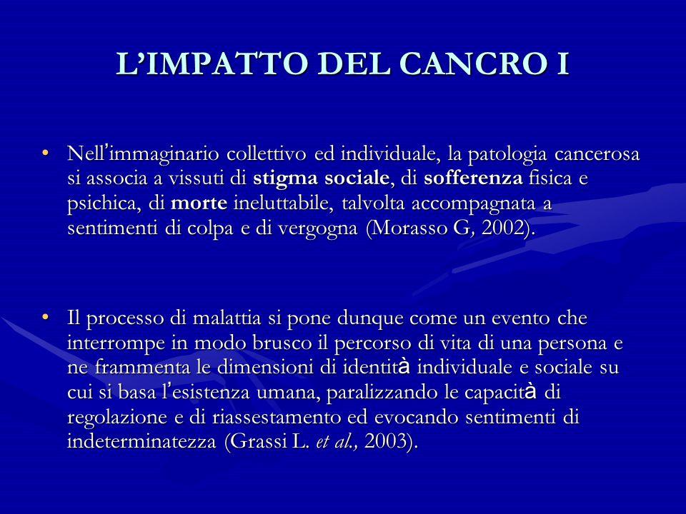L'IMPATTO DEL CANCRO I Nell ' immaginario collettivo ed individuale, la patologia cancerosa si associa a vissuti di stigma sociale, di sofferenza fisi