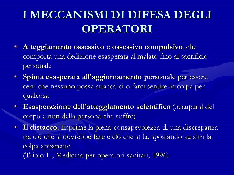I MECCANISMI DI DIFESA DEGLI OPERATORI Atteggiamento ossessivo e ossessivo compulsivo, che comporta una dedizione esasperata al malato fino al sacrifi