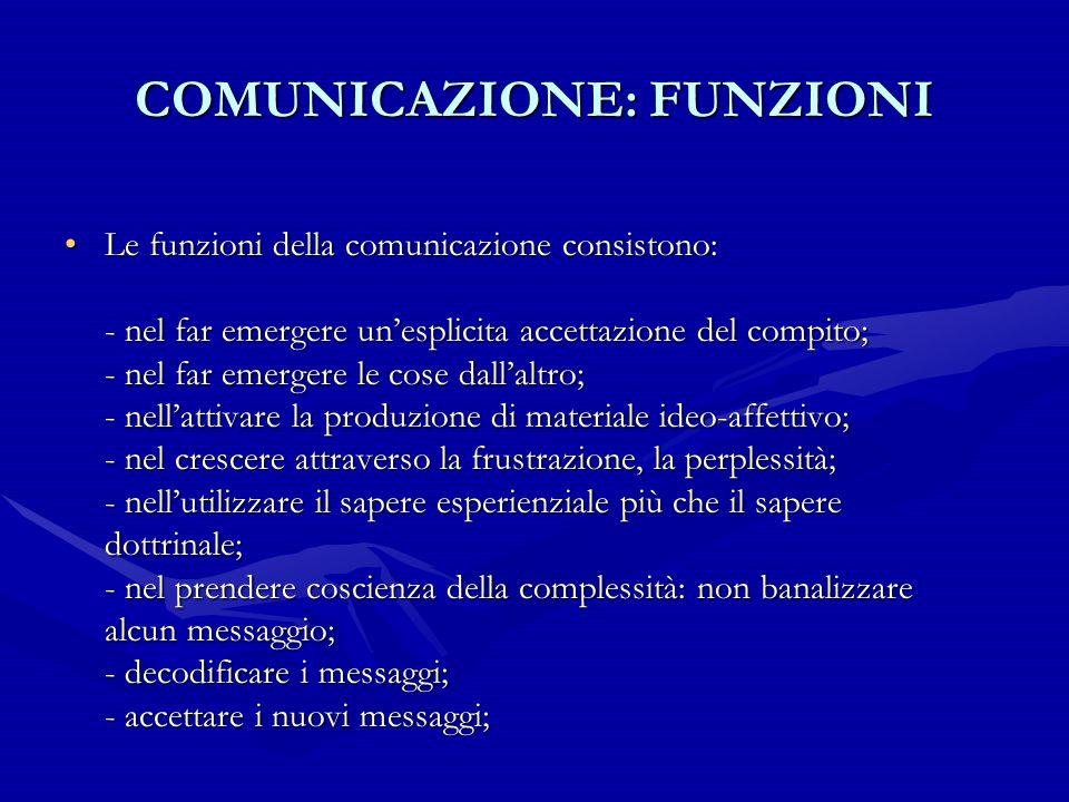 COMUNICAZIONE: FUNZIONI Le funzioni della comunicazione consistono:Le funzioni della comunicazione consistono: - nel far emergere un'esplicita accetta