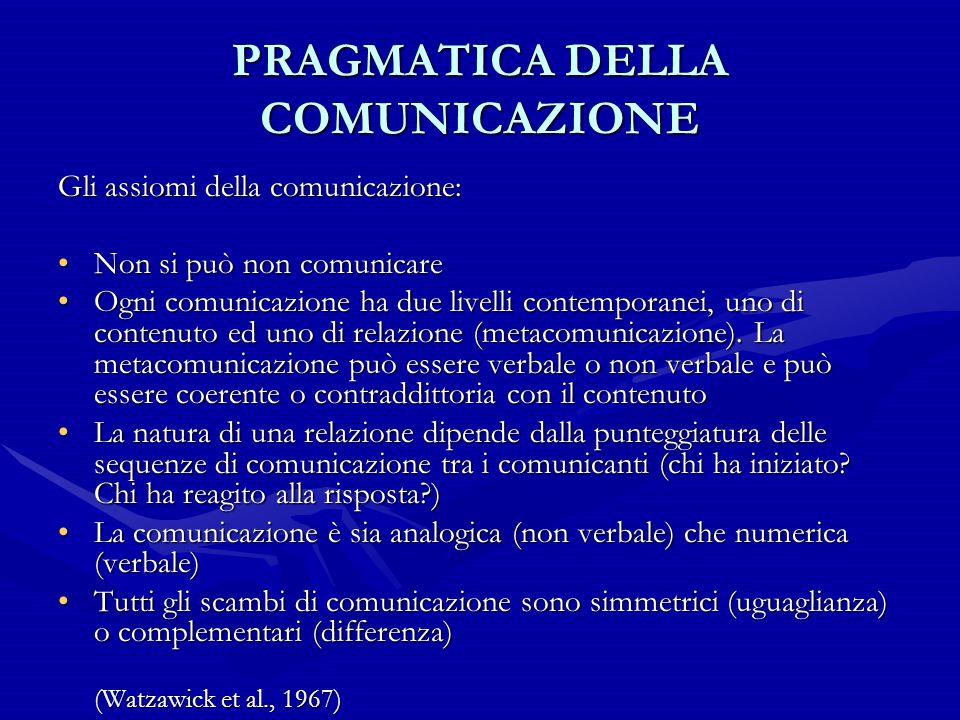 PRAGMATICA DELLA COMUNICAZIONE Gli assiomi della comunicazione: Non si può non comunicareNon si può non comunicare Ogni comunicazione ha due livelli c