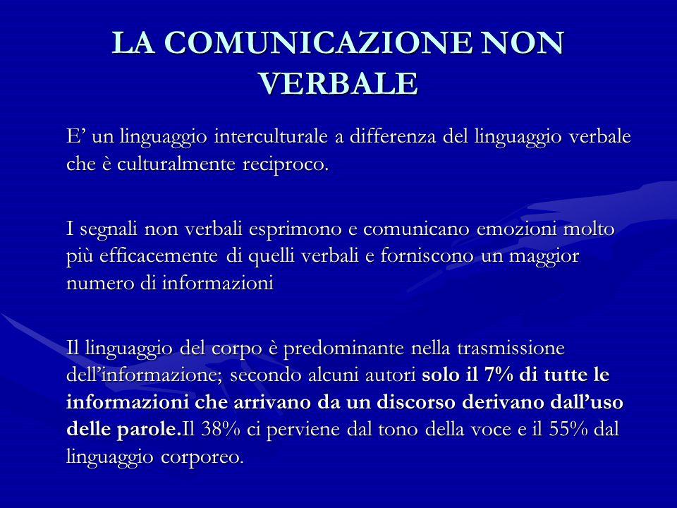 LA COMUNICAZIONE NON VERBALE E' un linguaggio interculturale a differenza del linguaggio verbale che è culturalmente reciproco. I segnali non verbali
