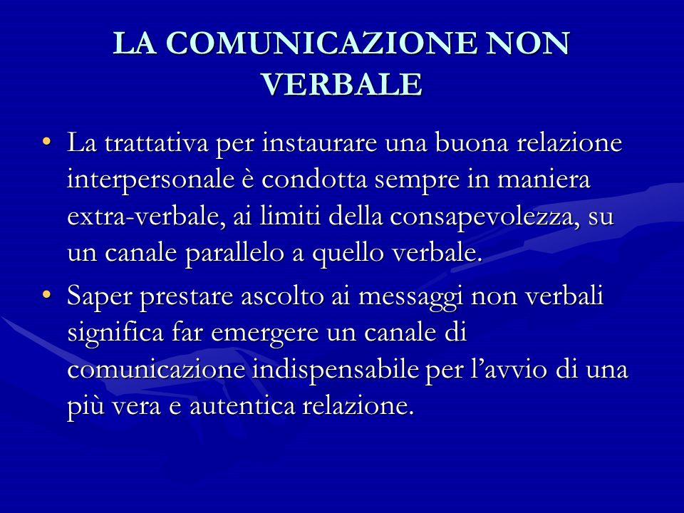 LA COMUNICAZIONE NON VERBALE La trattativa per instaurare una buona relazione interpersonale è condotta sempre in maniera extra-verbale, ai limiti del