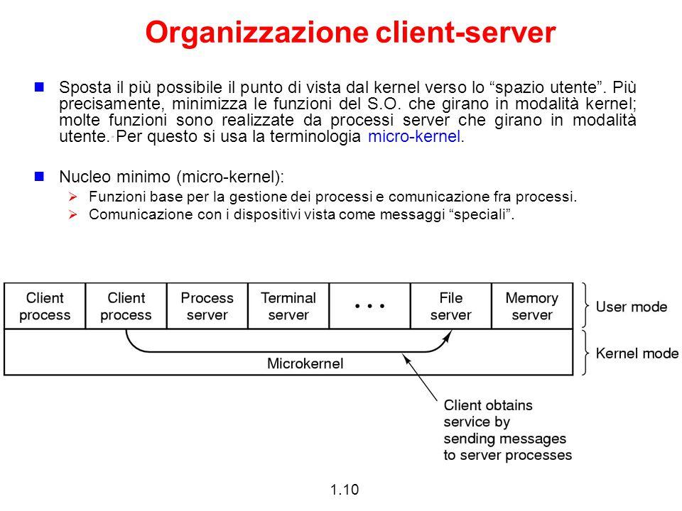 """1.10 Organizzazione client-server Sposta il più possibile il punto di vista dal kernel verso lo """"spazio utente"""". Più precisamente, minimizza le funzio"""