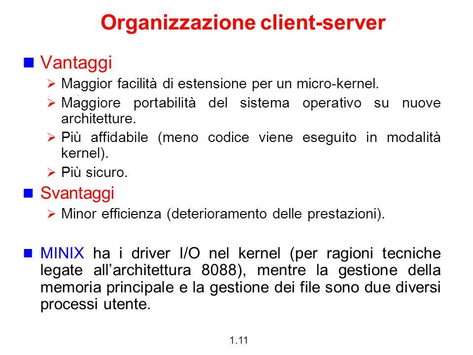 1.11 Organizzazione client-server Vantaggi  Maggior facilità di estensione per un micro-kernel.  Maggiore portabilità del sistema operativo su nuove