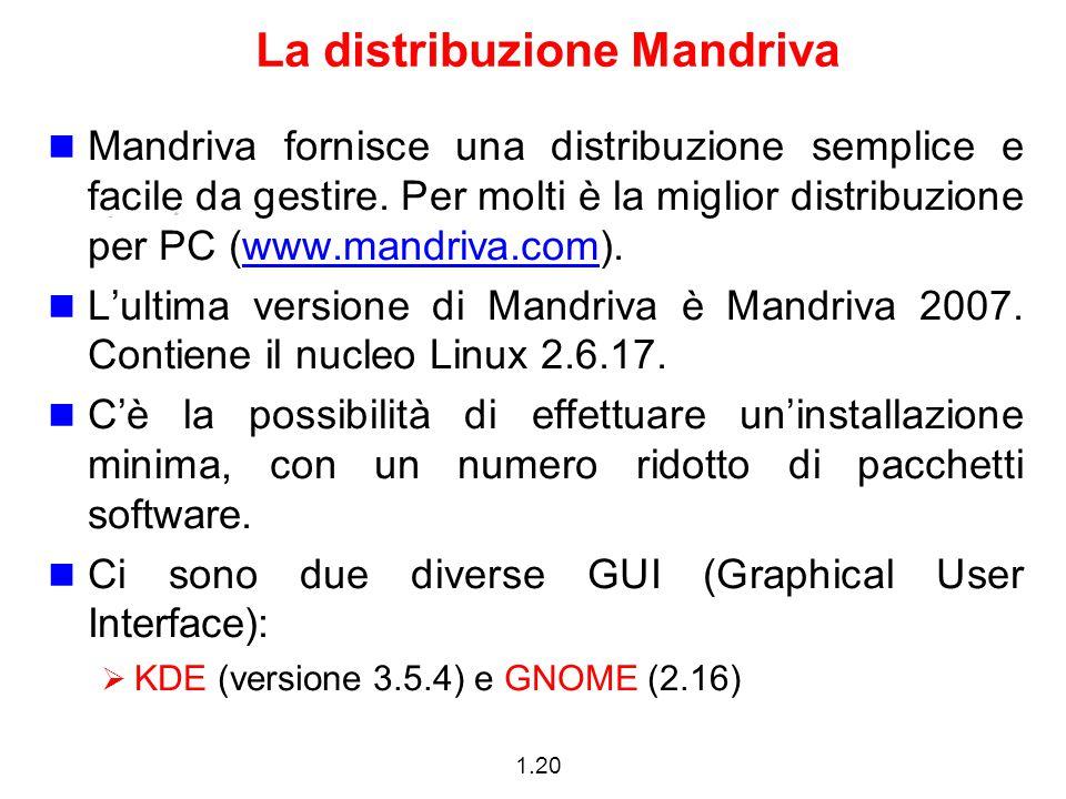 1.20 La distribuzione Mandriva Mandriva fornisce una distribuzione semplice e facile da gestire. Per molti è la miglior distribuzione per PC (www.mand