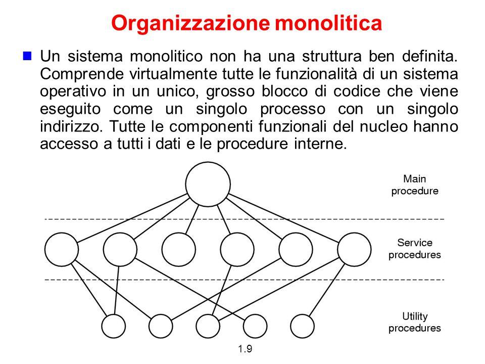 1.9 Organizzazione monolitica Un sistema monolitico non ha una struttura ben definita. Comprende virtualmente tutte le funzionalità di un sistema oper