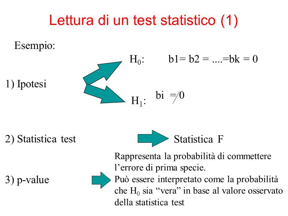 Lettura di un test statistico (1) Esempio: 1) Ipotesi b1= b2 =....=bk = 0H0:H0: H1:H1: bi = 0 2) Statistica test Statistica F 3) p-value Rappresenta la probabilità di commettere l'errore di prima specie.