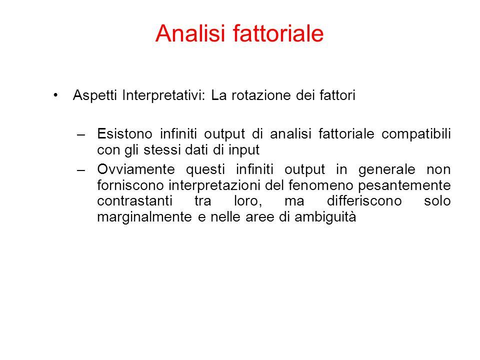Aspetti Interpretativi: La rotazione dei fattori –Esistono infiniti output di analisi fattoriale compatibili con gli stessi dati di input –Ovviamente