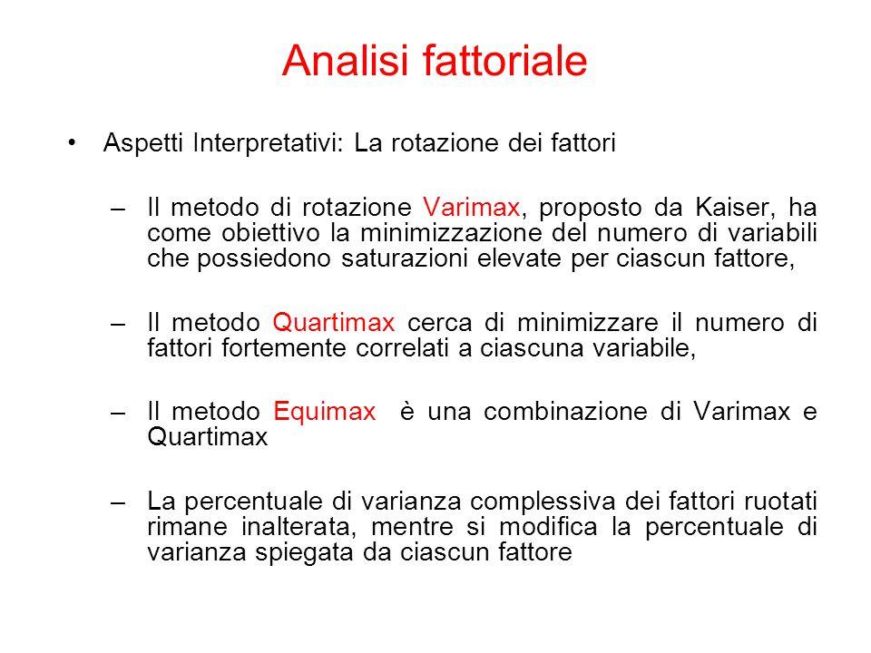 Aspetti Interpretativi: La rotazione dei fattori –Il metodo di rotazione Varimax, proposto da Kaiser, ha come obiettivo la minimizzazione del numero di variabili che possiedono saturazioni elevate per ciascun fattore, –Il metodo Quartimax cerca di minimizzare il numero di fattori fortemente correlati a ciascuna variabile, –Il metodo Equimax è una combinazione di Varimax e Quartimax –La percentuale di varianza complessiva dei fattori ruotati rimane inalterata, mentre si modifica la percentuale di varianza spiegata da ciascun fattore Analisi fattoriale