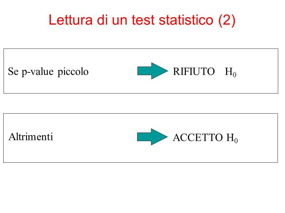Lettura di un test statistico (2) Se p-value piccolo RIFIUTO H 0 Altrimenti ACCETTO H 0