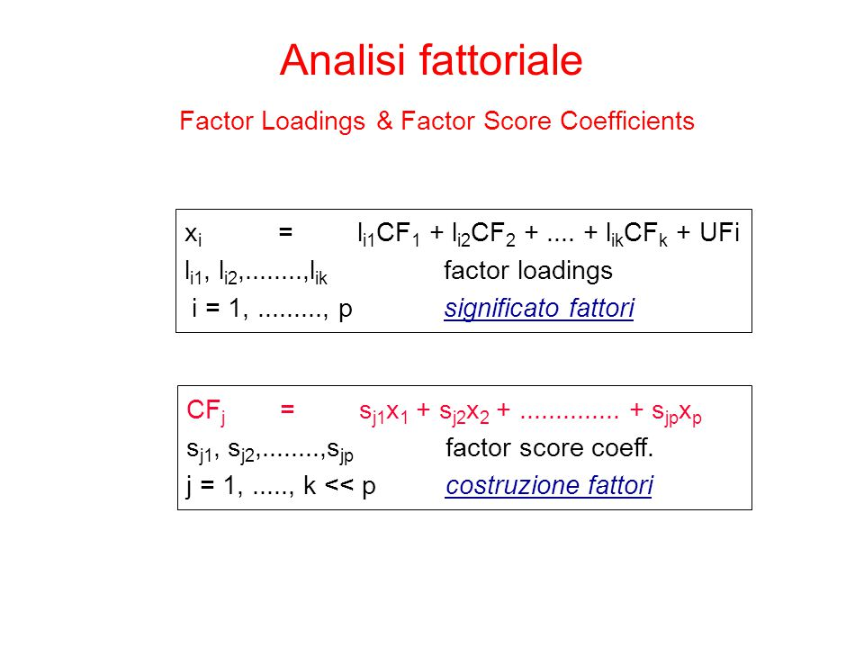 Analisi fattoriale Factor Loadings & Factor Score Coefficients x i = l i1 CF 1 + l i2 CF 2 +.... + l ik CF k + UFi l i1, l i2,........,l ik factor loa
