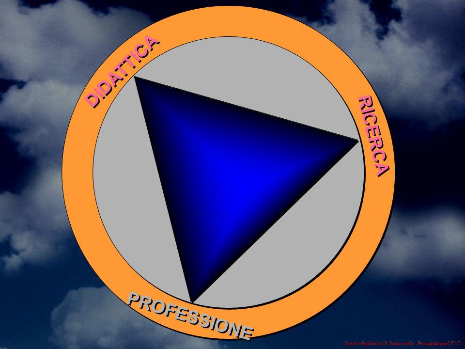 Centro Grafico by S. Sciacovelli Presentazione N° 17 RICERCA PROFESSIONE DIDATTICA