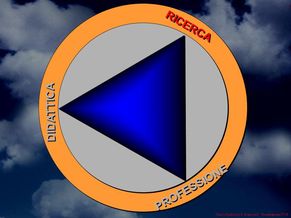 Centro Grafico by S. Sciacovelli Presentazione N° 19 RICERCA PROFESSIONE DIDATTICA
