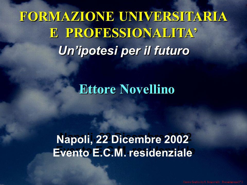 Centro Grafico by S. Sciacovelli Presentazione N° 13 RICERCA PROFESSIONE DIDATTICA