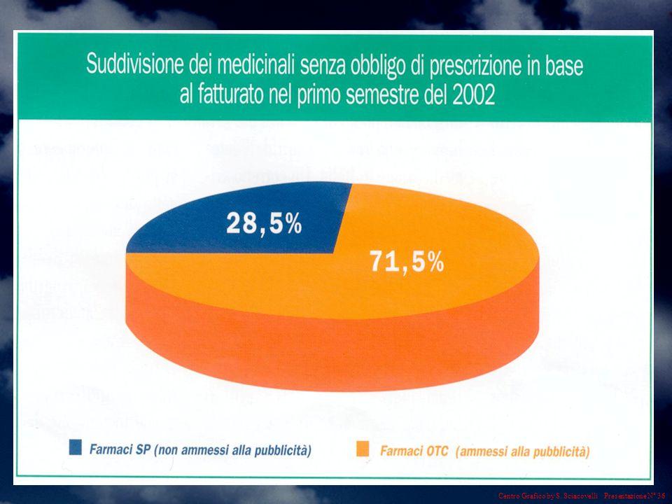 Centro Grafico by S. Sciacovelli Presentazione N° 36