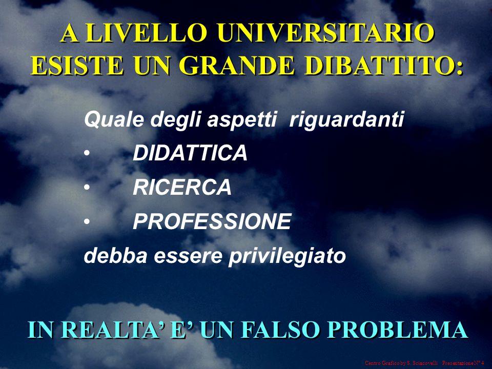 Centro Grafico by S. Sciacovelli Presentazione N° 15 RICERCA PROFESSIONE DIDATTICA