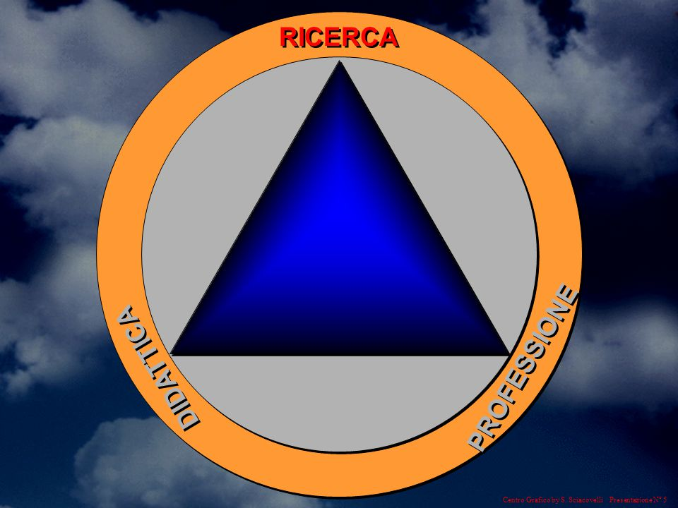 Centro Grafico by S. Sciacovelli Presentazione N° 5 RICERCA PROFESSIONE DIDATTICA
