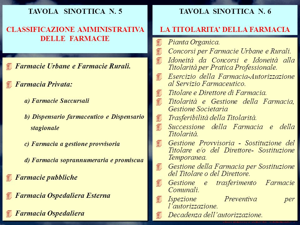 Centro Grafico by S. Sciacovelli Presentazione N° 57 4Pianta Organica.