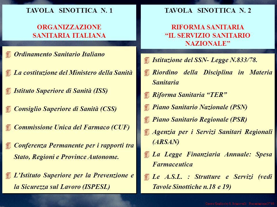 Centro Grafico by S. Sciacovelli Presentazione N° 68 4Istituzione del SSN- Legge N.833/78.