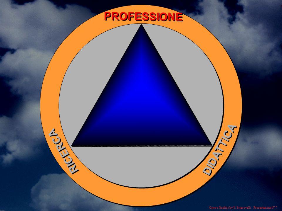 Centro Grafico by S. Sciacovelli Presentazione N° 8 RICERCA PROFESSIONE DIDATTICA