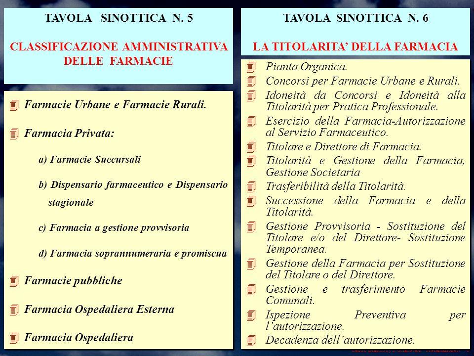 Centro Grafico by S. Sciacovelli Presentazione N° 70 4Pianta Organica.