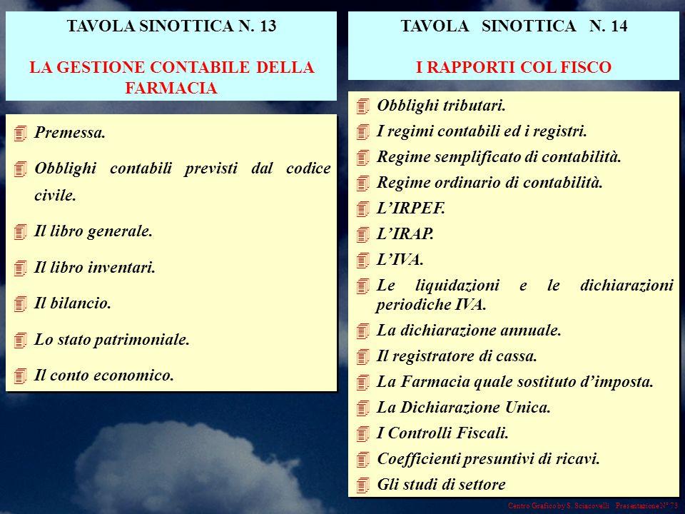 Centro Grafico by S. Sciacovelli Presentazione N° 73 4Premessa.