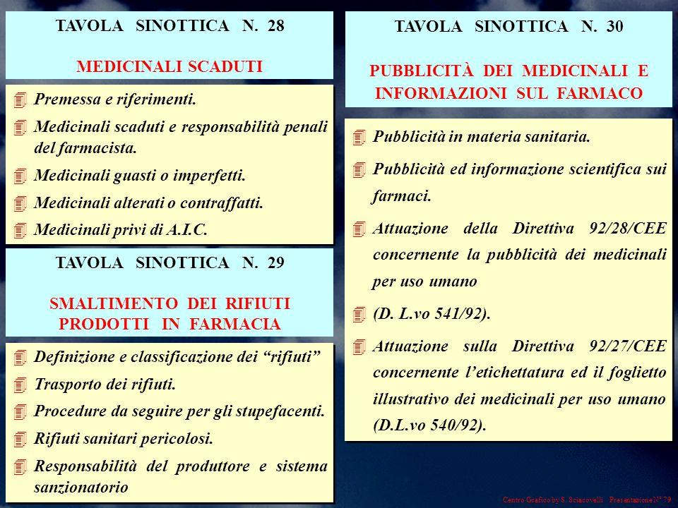 Centro Grafico by S. Sciacovelli Presentazione N° 79 4Premessa e riferimenti.