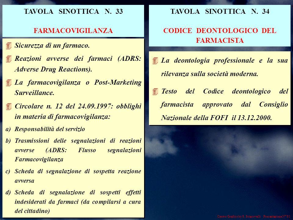 Centro Grafico by S. Sciacovelli Presentazione N° 81 4Sicurezza di un farmaco.