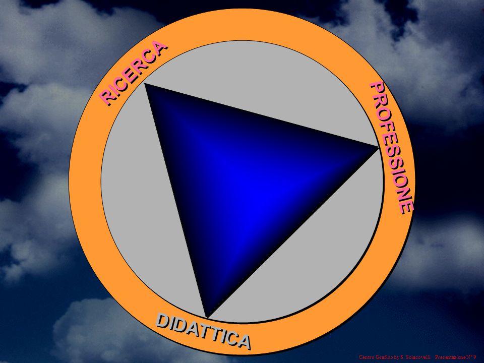 Centro Grafico by S. Sciacovelli Presentazione N° 10 RICERCA PROFESSIONE DIDATTICA
