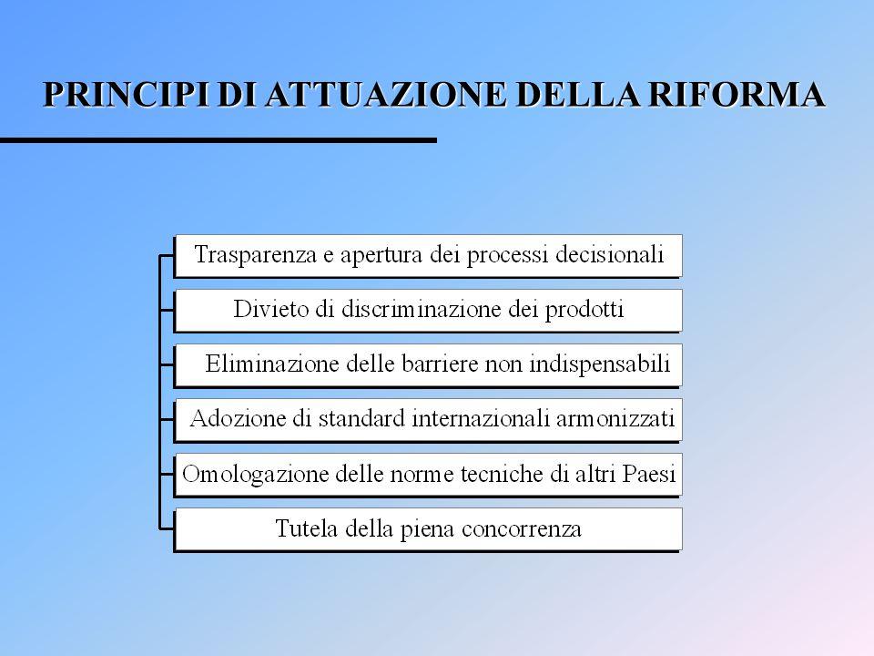 PRINCIPI DI ATTUAZIONE DELLA RIFORMA