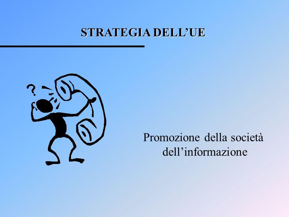 STRATEGIA DELL'UE Promozione della società dell'informazione