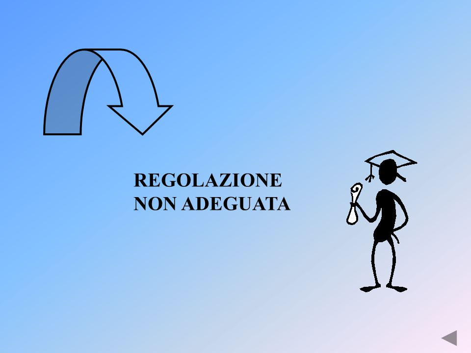 ABBANDONO DELLA RIGIDITA'  Favorire la flessibilità del mkt del lavoro  Stimolare le attività di R&S  Ridurre le barriere commerciali  Ridurre il costo dei finanziamenti  Potenziare la produttività dei servizi pubblici