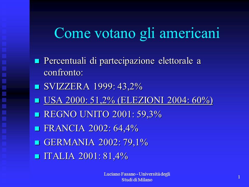 Luciano Fasano - Università degli Studi di Milano 1 Come votano gli americani Percentuali di partecipazione elettorale a confronto: Percentuali di partecipazione elettorale a confronto: SVIZZERA 1999: 43,2% SVIZZERA 1999: 43,2% USA 2000: 51,2% (ELEZIONI 2004: 60%) USA 2000: 51,2% (ELEZIONI 2004: 60%) REGNO UNITO 2001: 59,3% REGNO UNITO 2001: 59,3% FRANCIA 2002: 64,4% FRANCIA 2002: 64,4% GERMANIA 2002: 79,1% GERMANIA 2002: 79,1% ITALIA 2001: 81,4% ITALIA 2001: 81,4%